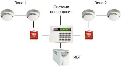 Схема установки пожарной